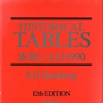 Image of Historical Tables