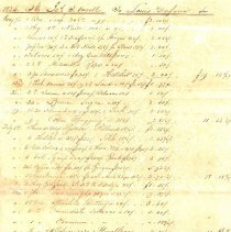 Image of Ledger account of Louis Dufous - Ledger