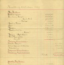 Image of Month of October 1894 Payrolls and Salary Vouchers - Ledger