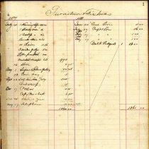 Image of Bank of Fernandina  General Ledger A