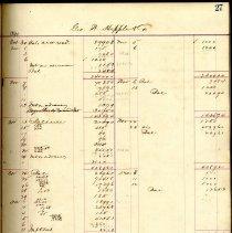 Image of Bank of Fernandina.  General Ledger B sample page