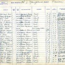 Image of Bond Register.  Nassau Co. Sheriff - Ledger