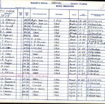 Image of Nassau Co Sheriff  Bond Register