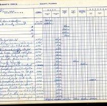 Image of General Operating Accounts/Trust Accounts.  Nassau Co. Sheriff.   - Ledger