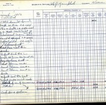Image of Income & Receipts.  Nassau County Sheriff's Office.  1954 to 1957 - Ledger