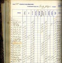 Image of Expense Account.  Nassau County Sheriff's Office.  1940-1943. - Ledger