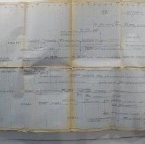 Image of Amelia Plantation Construction Schedule Zones 1 & 2 - Schedule