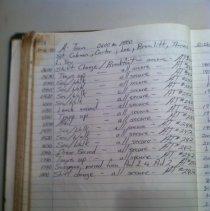 Image of Detention Center Back Floor Record - Ledger