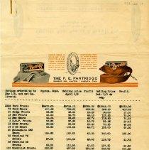 Image of Price List Open, F. E. Partridge Company