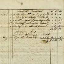 Image of T.R. Brock Statement, Last Page, 1845