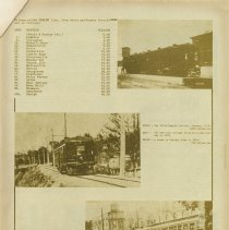 Image of Guelph Station, 1918; Through Dixie; Guelph 1919, p.3