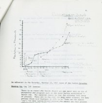 Image of Population of Guelph, 1970, page 6