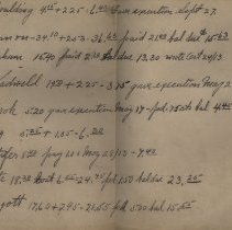Image of Notes written on back of Kloepfer Stationary