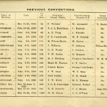 Image of Previous Conventions, 1888 - 1934