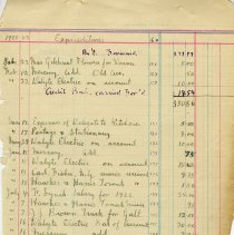 Image of Last Page, Expenditures, Jan.23, 1923 - Oct.4, 1923