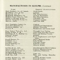 """Image of """"Manufactures in Guelph, M - Y,"""" page 27"""