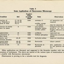 Image of Table 5: Some Applications of Fluorescence Microscopy, page 7