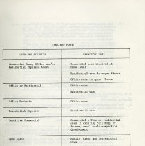 Image of Land-Use Table, page 8