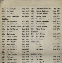 Image of IMICO List of Employees, page 5