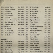 Image of IMICO Employee List, page 6