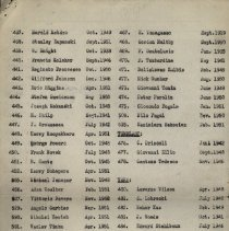 Image of IMICO List of Employees, page 7