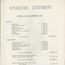 Image of Operating Statement, January 1 to December 31, 1961, p.9