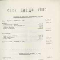 Image of Camp Naciwa Fund, p.12