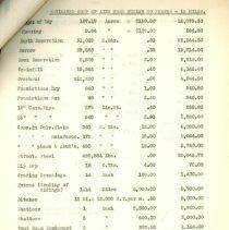 Image of Radial Railway Letter pg. 6