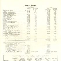 Image of 1950 Guelph Tax Rate, Back