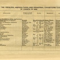 Image of Exhibitions to be held in Canada in 1886, page 66