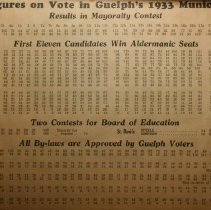Image of Pg.9 Complete Figures on Vote