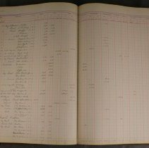 Image of Reference Book - C. H. Conery Furniture Company - Numbers 1