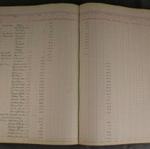 Image of Reference Book - C. H. Conery Furniture Company - Numbers 2