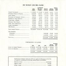 Image of Summary of 1967 Budget and Tax Rates, Back