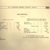 Image of Page 9 Statistics