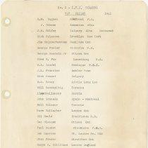 Image of .20  1 of 2 List of Members C Flight   (1941)