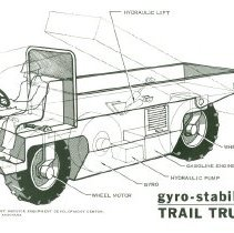 Image of Gyro-Stabilized Trail Truck Concept Drawinge - 2010.031.363