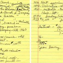 Image of Notes Regarding Fincastle Baptist Church - 2009.1.5