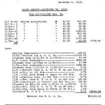 Image of Mercury sales November, 1912