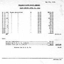 Image of Mercury sales April 1912