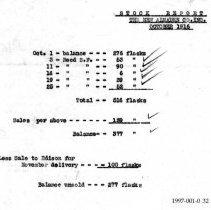 Image of Mercury sales October, 1916