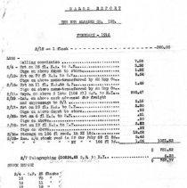 Image of mercury sales February, 1916