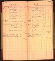 Image of Payroll book for Svenska Amerikanska Posten, 1936