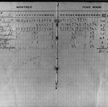 Image of McCraney's Saw Mill Time Book - A page of the time book from McCraney's Saw Mill. This book contains the wages of the employees of the mill from January 1896 to January 1897. This page is for November of an unknown year and shows the hours of work for the names: Jon. A. Doty, Jon. Dunfy, Jon. H. Dunfy, A. Thompson, R. Thompson, Ira Hillar, and Andrew Thompson. It was found by Edwin Joyce, between the walls of the boat building shed when it was rebuilt in the 1940's. This is believed to be the shed constructed when the Aggie was built.