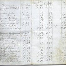 Image of Jotham Goodrich Tax Ledger - Sample page