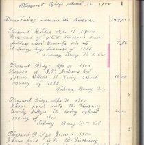 Image of Pleasant Ridge Treasurer's Book 1900-1906 Sample Page