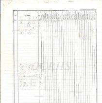Image of Teacher's School Register Summer 1876 Bingham