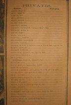 Image of 156th Regiment, privates (1)