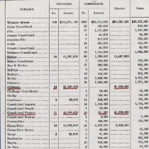 Image of Financial report for the mines (1000.122.03a)