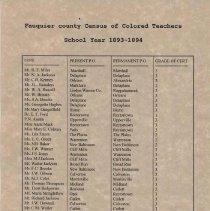 Image of ARCH.01189 - Census Index
